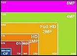 Super Full HD 5Mp комплект видеонаблюдения на 4 камеры, фото 8