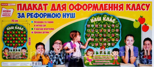 НУШ Плакат-стенд для оформлення класу «Наш клас». (НП)