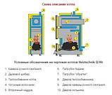 Твердопаливний котел Heiztechnik Q Hit 7, фото 4