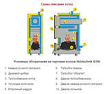 Твердопаливний котел Heiztechnik Q Hit 11, фото 4