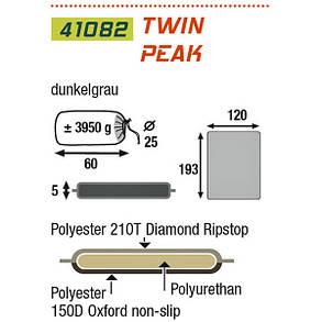 Коврик туристический High Peak Twin Peak (Dark Grey), фото 2