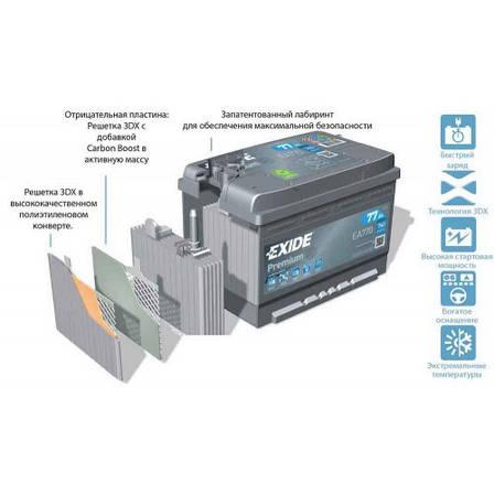 EXIDE 6СТ-65 АзЕ PREMIUM EA654 Автомобильный аккумулятор, фото 2