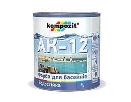 Краска для бассейнов Kompozit АК-12 (0.9 кг) голубая