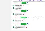 Четырехканальное GSM реле з SMS і Дзвінків(вимикач) UNV 5/6/9/12 Вольт, фото 5