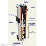 Котлы твердотопливные длительного горения Candle Time 18 кВт, фото 7