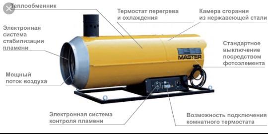 как устроена дизельная пушка Master BVS 290