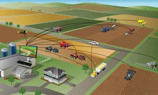 AgroRTK, АгроРТК, двосімних модеми, двохсімні модем, IoT сільське господарство, смарт агро, smartfarming, Розумне сільське господарство, Датчики в сільському господарстві, інновації в агро, с\р автоматизація, автономна техніка, автономний транспорт, автопілоти