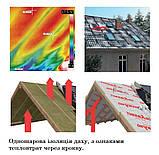 Утеплення даху, мансарди, перекриття мінватою, фото 7