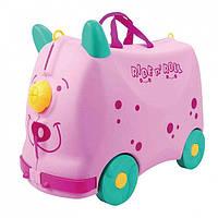 Детские дорожные сумки и чемоданы