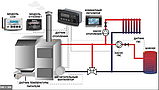Автоматика для твердопаливних котлів Tech ST-37n RS (Польща), фото 2