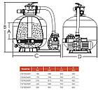 Фільтрувальна установка для Басейну Emaux FSF400 (6 м3/год, D400), фото 5