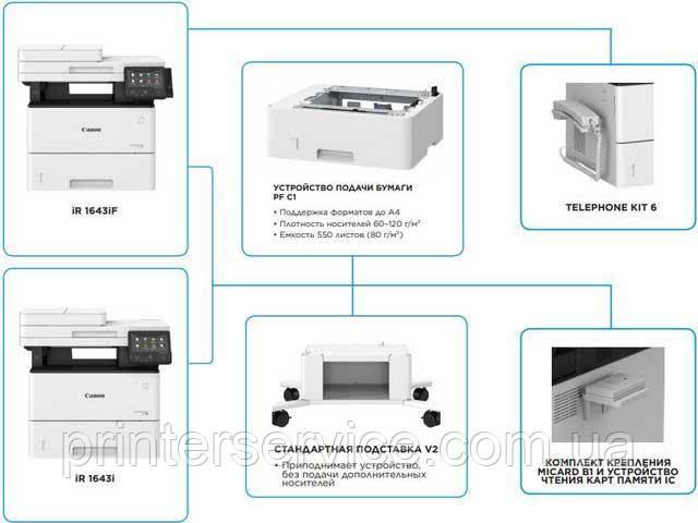 Конфигурация Canon imageRUNNER 1600 series
