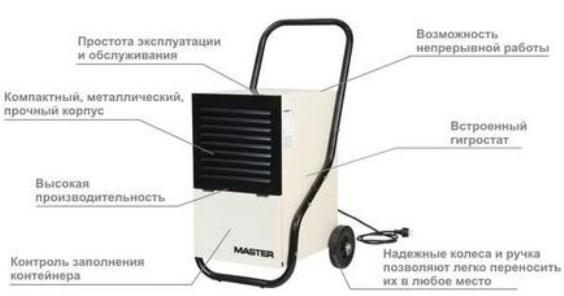 Устройство Master Climate Solutions DH 772