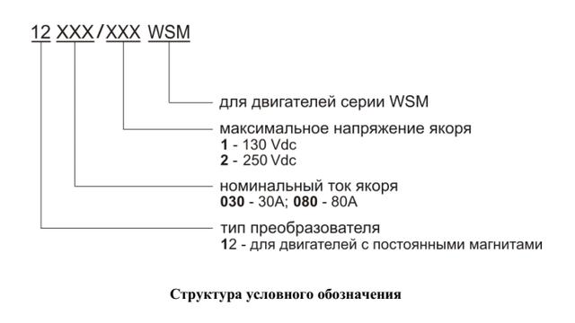 ELL 12030/130 WSM цифровой сервопривод постоянного тока