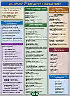 Английский язык. Шпаргалка 2 для детей и их родителей