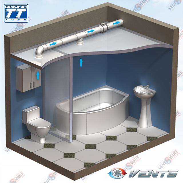 Применение канального вентилятора VENTS TT в ванной комнате
