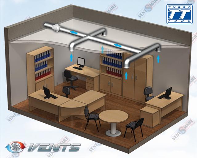 Применение ВЕНТС ТТ для вытяжной вентиляции в офисе