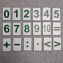 Магнитики обучающие Цифры и знаки