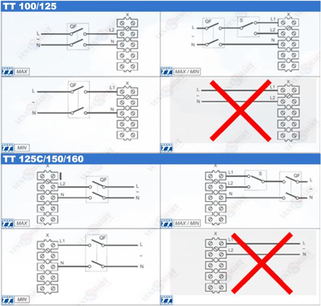 Варианты подключения двухскоростных канальных вентиляторов VENTS TT
