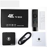 ПРИСТАВКА TV BOX NEXBOX A95X PRO 2GB/16GB AMLOGIC S905W ANDROID 7.1 ГОЛОСОВОЕ УПРАВЛЕНИЕ, фото 3
