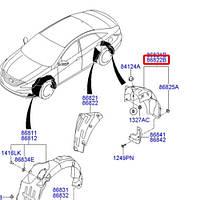 Подкрылок задний правый (задняя часть) Hyundai Sonata '10-14 OE 868223S000