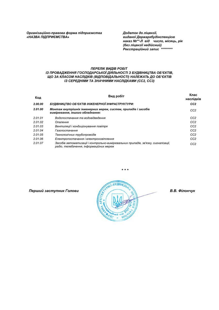 Лицензия на монтаж внутренних инженерных сетей