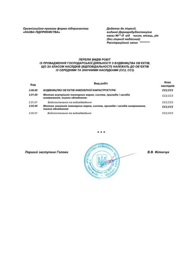 Лицензия на монтаж водоснабжения и водоотведения