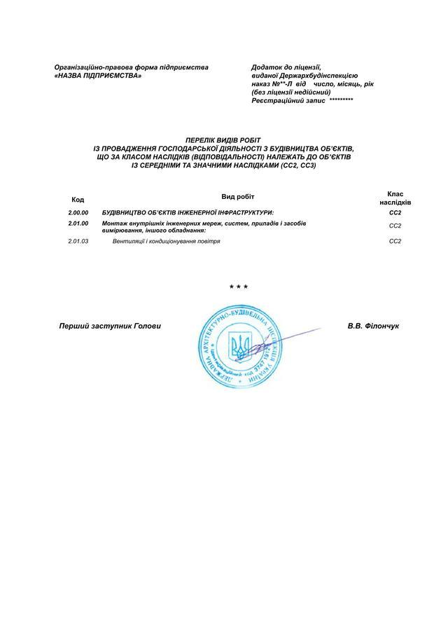 Лицензия на монтаж вентиляции и кондиционирования воздуха