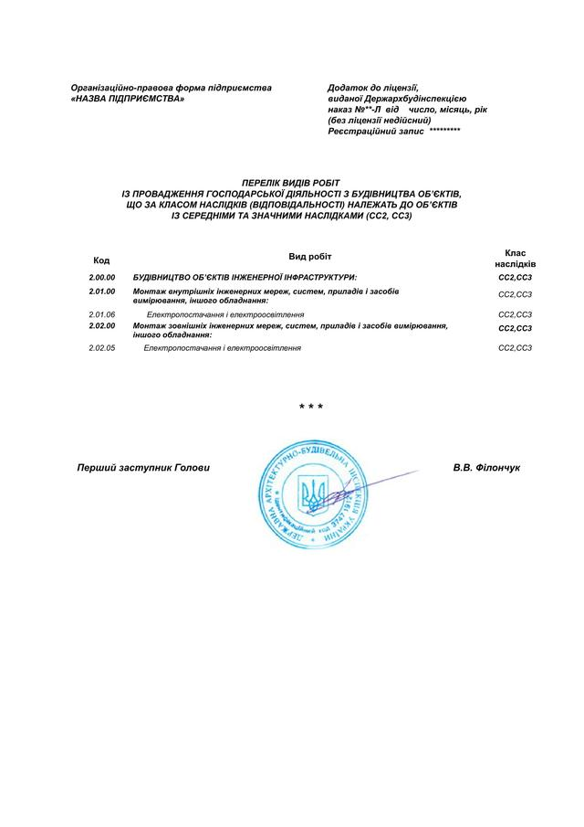 Лицензия на монтаж сетей электроснабжения и электроосвещения