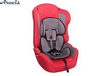 Детское автокресло Zlatek 1-12 лет 9-36 кг категория 1/2/3  Atlantic Lux Красный
