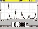 Толщиномер ультразвуковой 38DL PLUS, фото 2