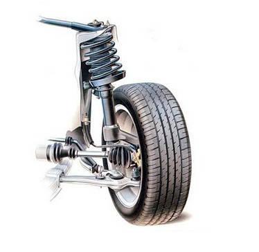 Підвіска і рульове управління