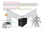 Инвертор напряжения MUST EP20-1000 PRO (1000 Вт, ИБП, 12В), фото 6