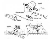 Насадка-ножницы для дрели Sturm, фото 3