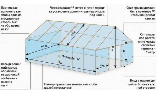 Схема монтажа теплицы домиком