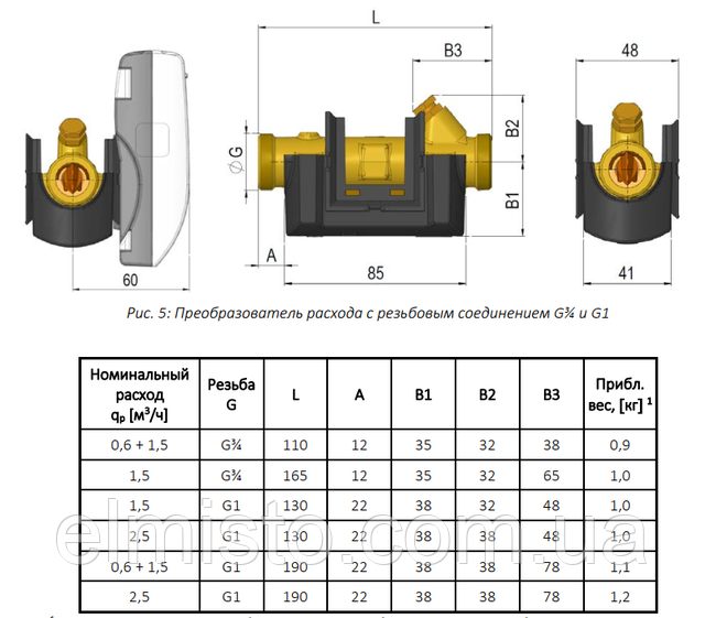 Габаритные размеры датчика расходаMULTICAL 403