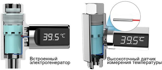 Датчик температуры для душа Xiaomi ZhiNuan BD-LS-01 с LCD дисплеем