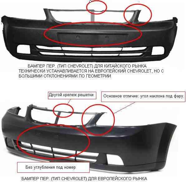 Бампер передний Chevrolet Lacetti SDN VAN с отверстиями под противотуманные фары Euro (FPS)