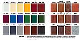 Фасадные Панели Сити | RAL 8017- коричневый | PEMA / 0,5 mm | Польша |, фото 8