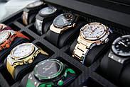 Часті питання про автоматичних годинах