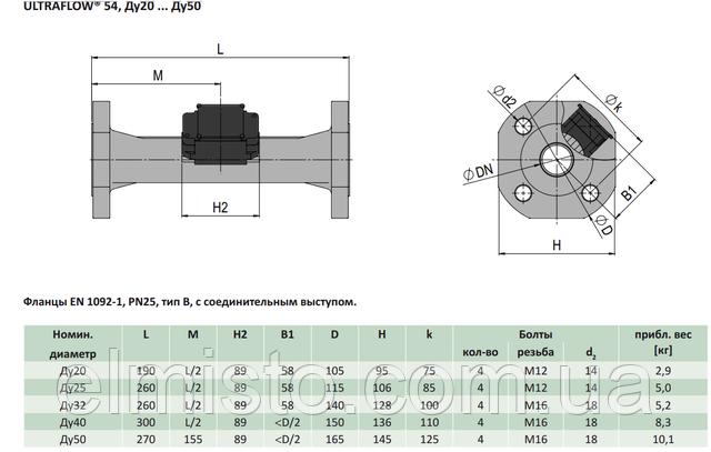 Габаритні розміри датчика витрати MULTICAL 603 фланець