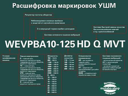 Болгарка Metabo W 650-125, фото 2