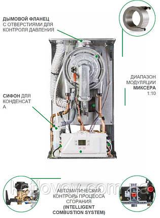 Конденсационный одноконтурный газовый котёл Italtherm City Class KR, фото 2