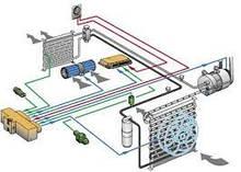 Система кондиционирования и отопления