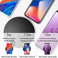 Беспроводное зарядное устройство Baseus WXSX + Qi приемник для Iphone, фото 9