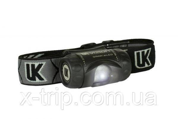 фонари для подводной охоты