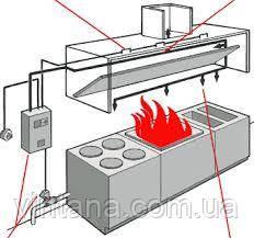 Монтаж кухонного пожаротушения