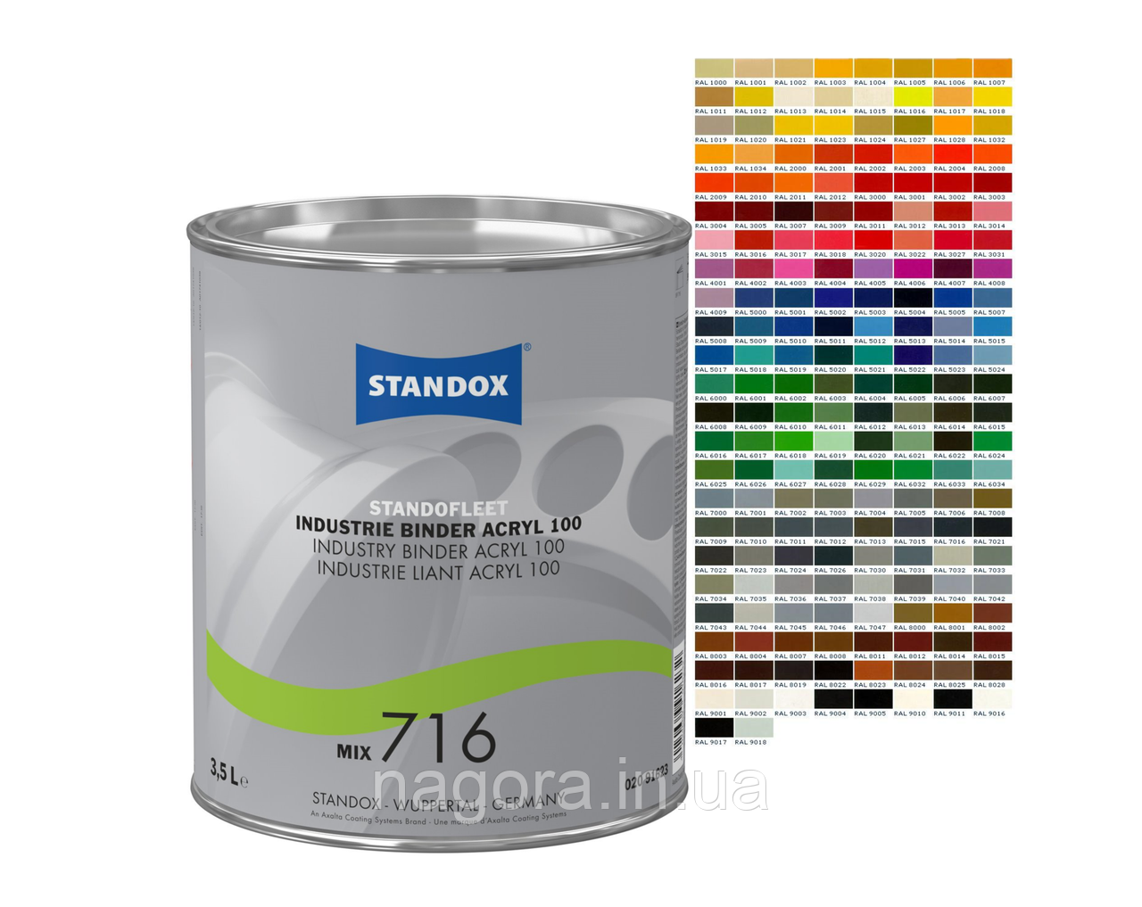 Акриловая эмаль Standofleet Industry Acryl 100 (3.5л)