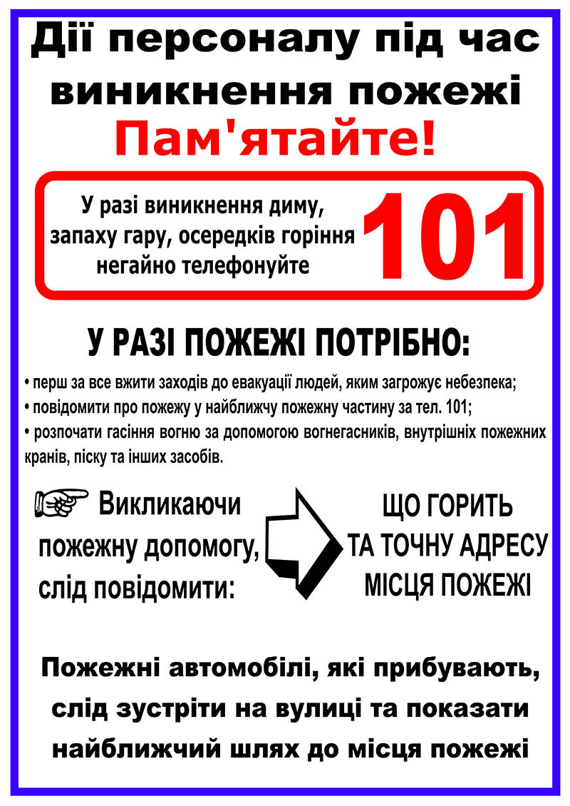 Инструкция пожарная (действия персонала при пожаре)