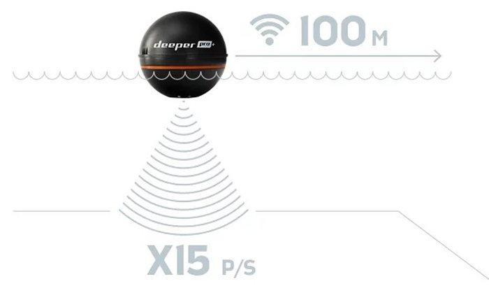 deeper Эхолот Deeper PRO+WiFi+GPS Summer Bundle W5814